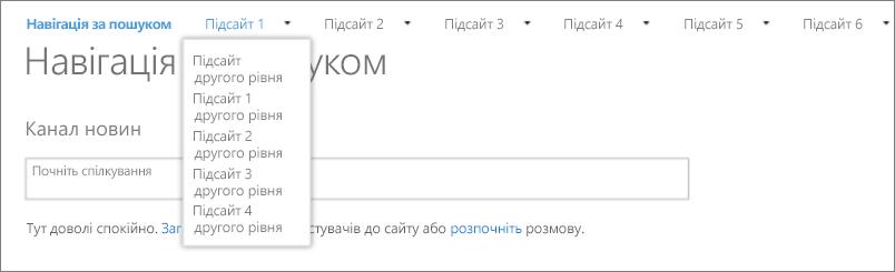Знімок екрана: відображення сайтів і дочірніх сайтів