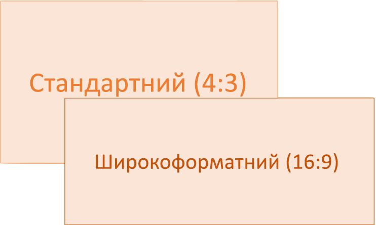 Порівняння стандартних і широкоекранних співвідношень слайдів