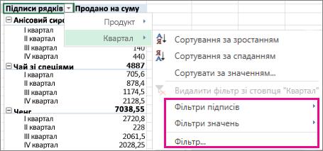 Параметри фільтрування для даних зведеної таблиці