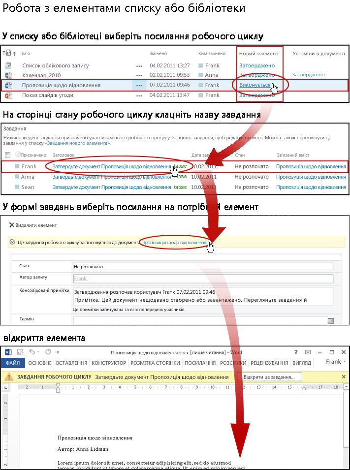 Перехід до елемента та форми завдання зі списку або бібліотеки
