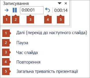 Панель інструментів запис час слайда