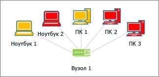 Фігури комп'ютерів із різними кольорами