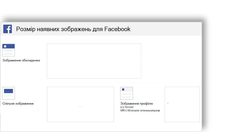 Схематичне зображення зображення шаблону, соціальні мережі