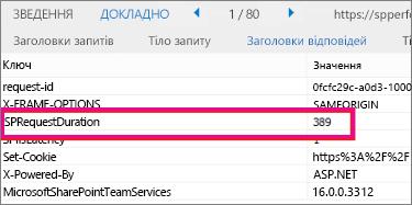 Знімок екрана: приклад параметра SPRequestDuration