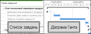 Project Center showing a list of tasks and a Gantt chart
