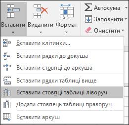 Щоб додати стовпець таблиці на вкладці Основне, клацніть стрілку для вставлення > Вставити стовпці таблиці ліворуч.