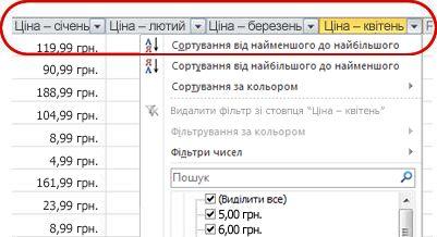 Автофільтри в заголовках стовпців таблиці Excel