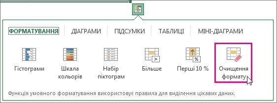 Параметр «Очищення формату»