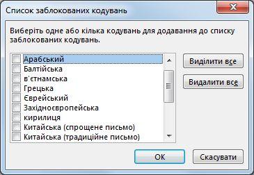 діалогове вікно «список заблокованих кодувань»