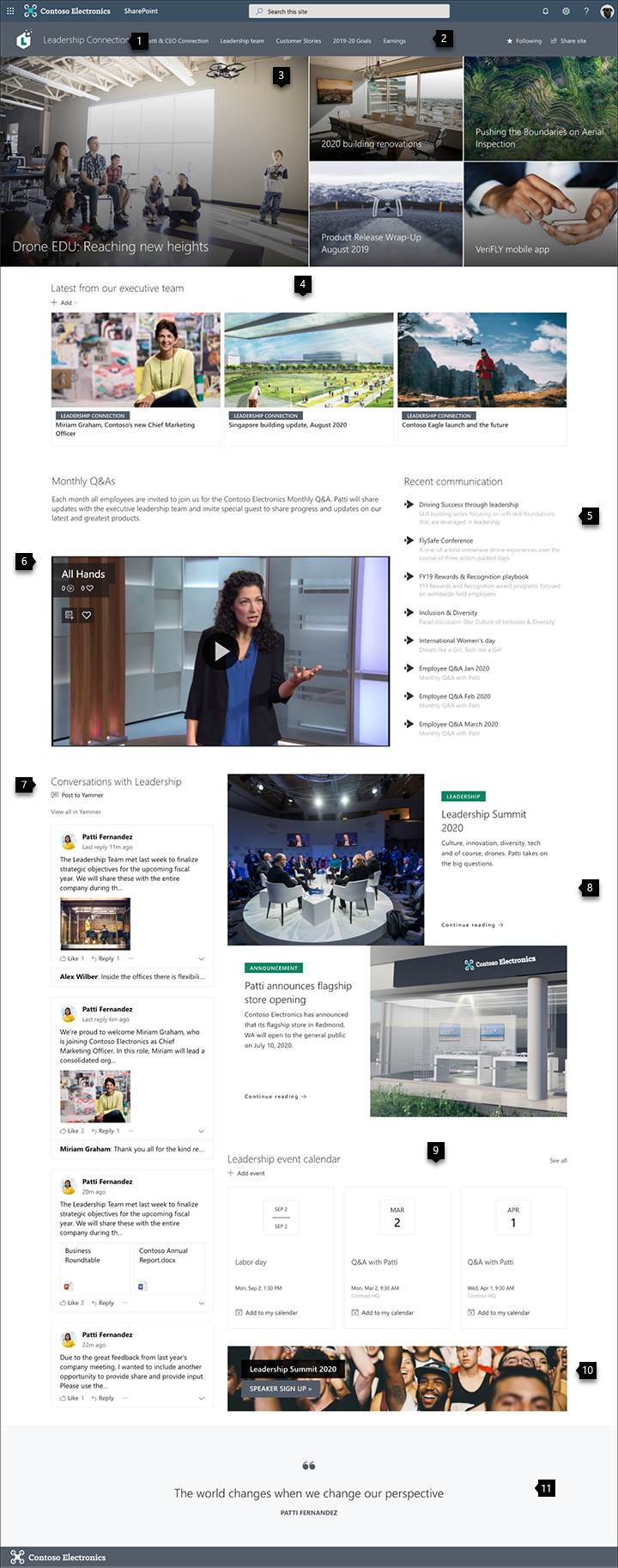 Приклад веб-сайту лідерства