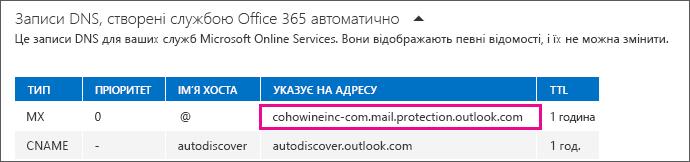 """Запишіть значення """"Указує на адресу"""" запису MX."""