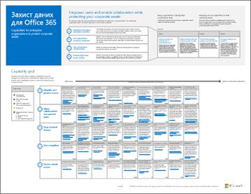 Можливості захисту даних в Office365