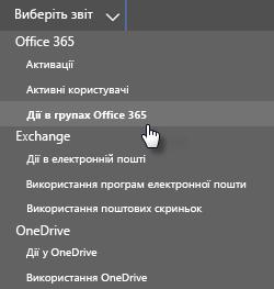 Знімок екрана: вибір звіту– звіт про групи Office365