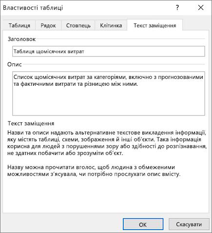 """Знімок екрана із зображенням вкладки """"Текст заміщення"""" в діалоговому вікні """"Властивості таблиці"""" з описом вибраної таблиці"""