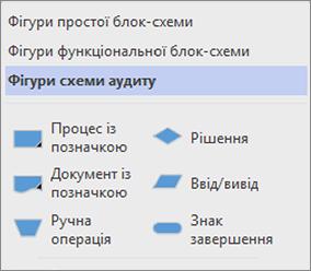 Додаткові шаблони, додані на сторінку майстра