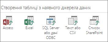 Варіанти джерела даних: програми Access та Excel, дані SQL Server або джерело даних ODBC, текстовий файл або файл у форматі CSV, список SharePoint.
