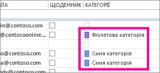 У стовпці ''Категорії'' відображаються категорії, призначені контактам.