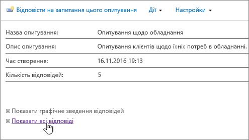 Виділений параметр відображення всіх відповідей на опитування