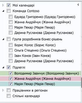 Групи календарів в області переходів