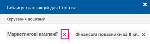 """Натисніть кнопку """"x"""", щоб видалити документ із дошки"""