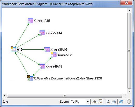 Схема зв'язків клітинки