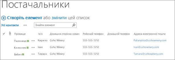 Знімок екрана, на якому зображено багато контактів, доданих до сторінки