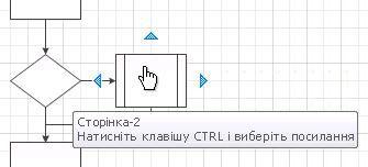 фігура підпроцесу позначає підпроцес, який схематично зображено на іншій сторінці