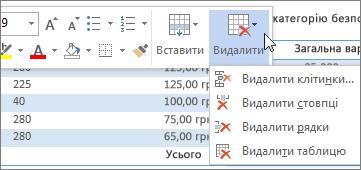 Міні-панель із меню ''Видалення''