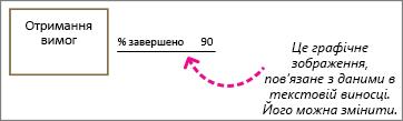 Фігура з виноски текст графіки, тексту підпису даних: це може бути змінено