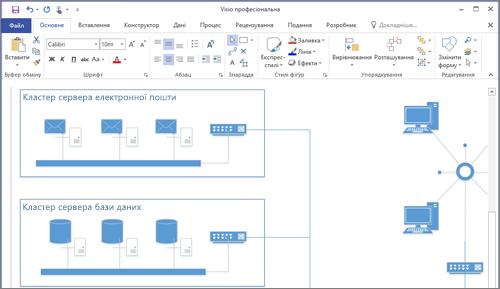 Знімок екрана: схема, створена в програмі Visio2016.