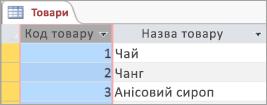 """Фрагмент екрана таблиці """"Товари"""""""