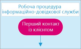 Знімок екрана: поле введення тексту на сторінці схеми.