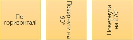 Зразки напрямку тексту: горизонтальний і обернуті