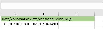 Дата початку 1/1/16 1:00 PM; Дата завершення 1/2/16 2:00 PM