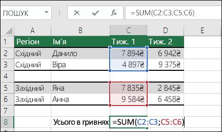 Використання функції SUM із несуміжними діапазонами.  Клітинка C8 містить формулу =SUM(C2:C3;C5:C6). Також можна використовувати іменовані діапазони. У такому разі формула виглядала б так: =SUM(Тиждень1;Тиждень2).
