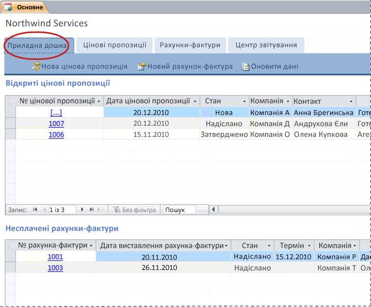 Вкладка ''Приладна дошка'' шаблону бази даних послуг