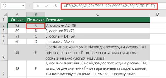 """Приклад використання функції IFS для оцінок.  Формула в клітинці B2:=IFS(A2>89;""""А"""";A2>79;""""Б"""";A2>69;""""В"""";A2>59;""""Г"""";TRUE;""""Ґ"""")"""