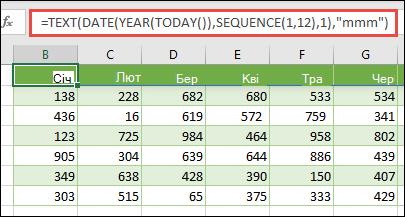 Використовуйте поєднання функцій TEXT, DATE, YEAR, TODAY і SEQUENCE, щоб створити динамічний список із 12місяців