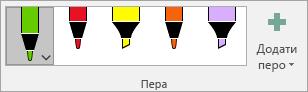 Колекція пер