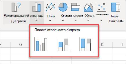 Підтипи діаграми