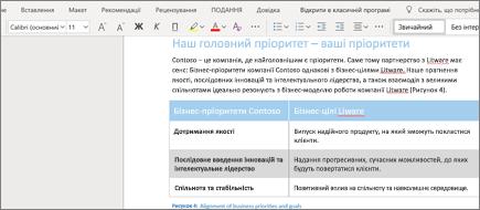 Форматування тексту у Word Online