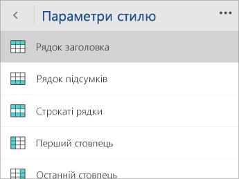 """Знімок екрана: меню """"Параметри стилю"""" з виділеним параметром """"Рядок заголовка"""""""