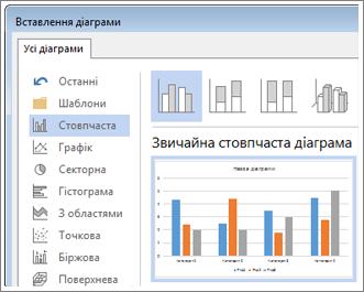 """Діалогове вікно """"Вставлення діаграми"""" з варіантами діаграм і попереднім переглядом"""