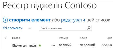 Панель команд списку SharePoint2016