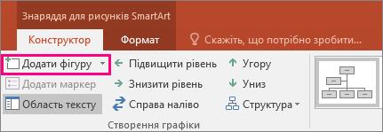 """Кнопка """"Додати фігуру"""" на контекстній вкладці """"Знаряддя для рисунків SmartArt"""""""