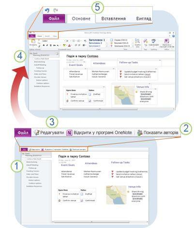 Швидкий огляд веб-застосунку OneNote Web App
