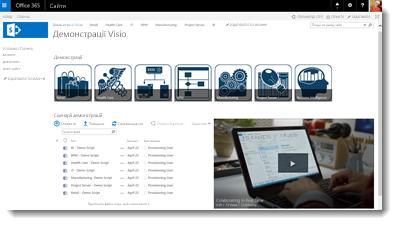 Вбудовування відео Office 365 у сайт