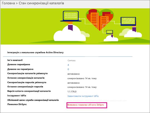 """На сторінці """"Стан синхронізації каталогів"""" можна переглянути помилки об'єктів DirSync (за наявності)."""