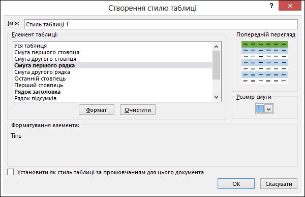 """Створення спеціального стилю таблиці за допомогою параметрів діалогового вікна """"Створення стилю таблиці"""""""