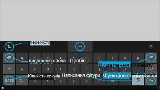 """На клавіатурі з керуванням поглядом є кнопки, за допомогою яких можна змінювати положення клавіатури, видаляти слова та символи, клавіша для вмикання й вимикання функції з'єднання літер, а також клавіша """"пробіл""""."""